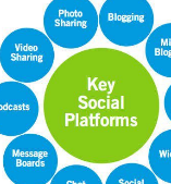 key social platforms slide