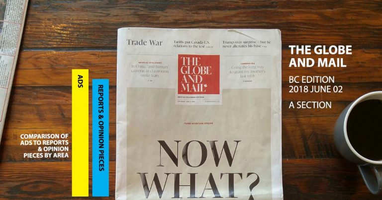 Ads versus articles in the Saturday BC Edition of the Globe and Mail, A Section